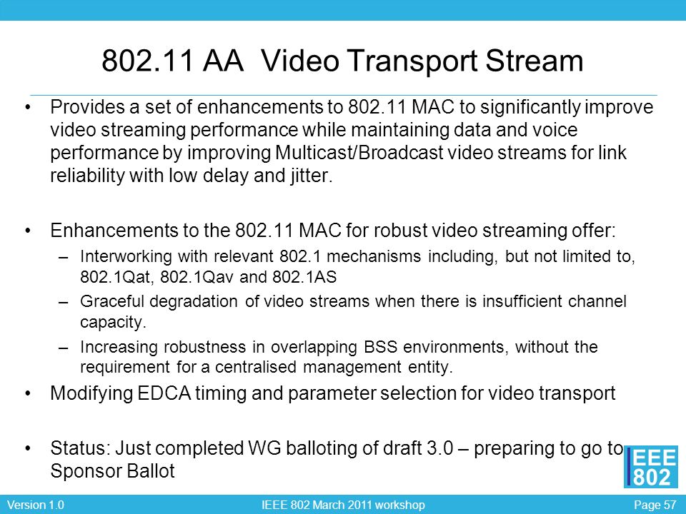 802.11 AA Video Transport Stream