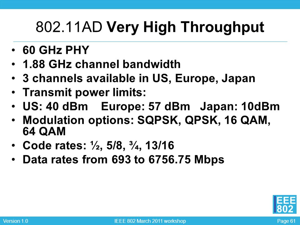 802.11AD Very High Throughput