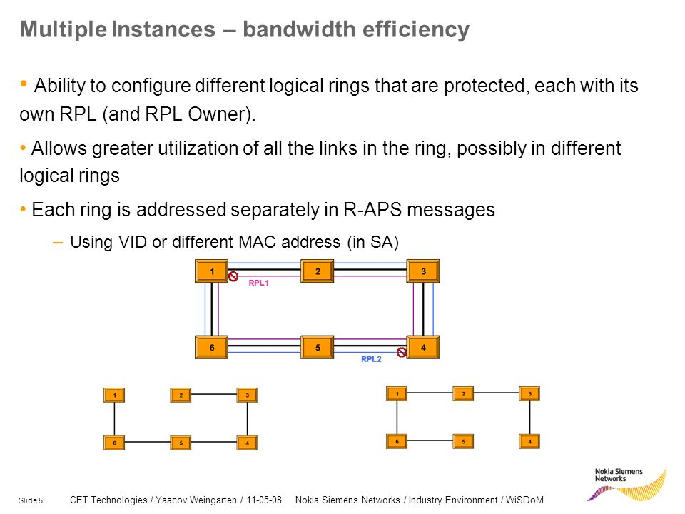Multiple Instances – bandwidth efficiency