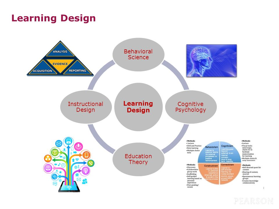 learning theory and instructional design