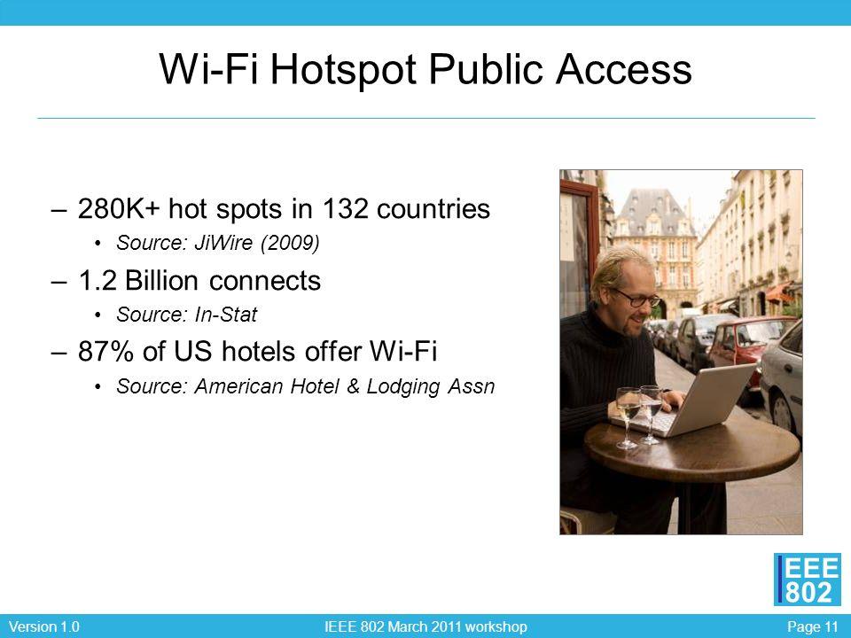 Wi-Fi Hotspot Public Access