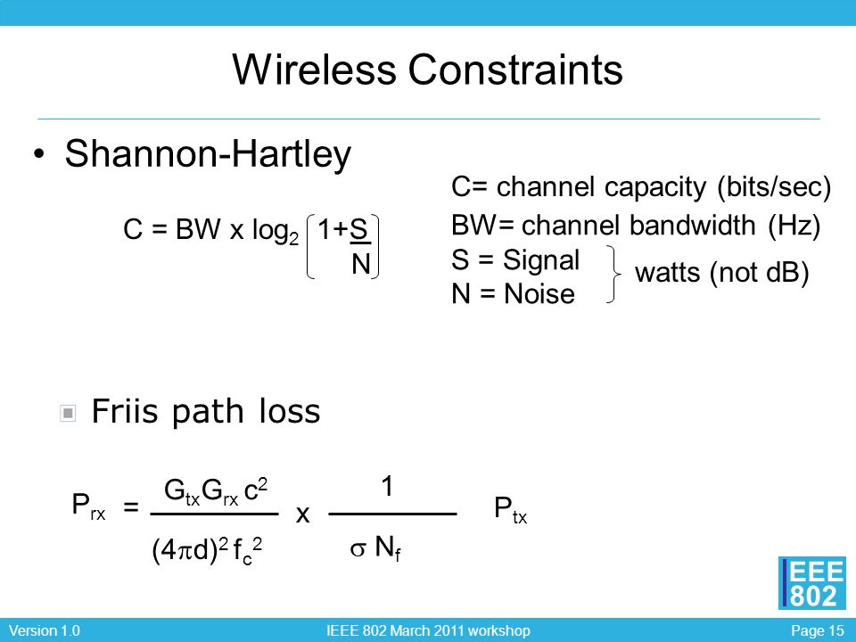 Wireless Constraints Shannon-Hartley Friis path loss