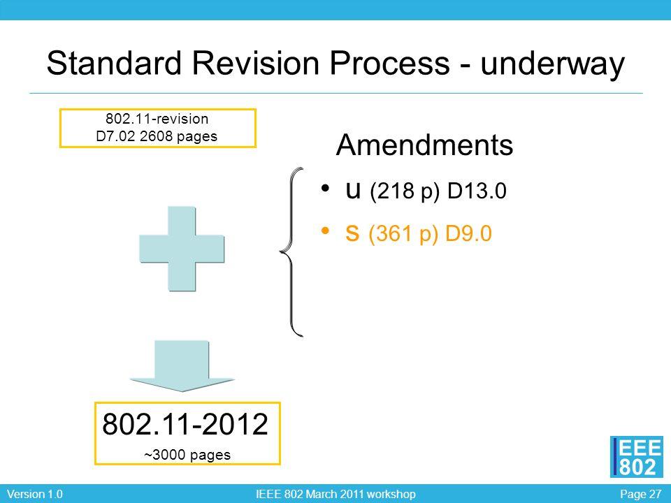 Standard Revision Process - underway