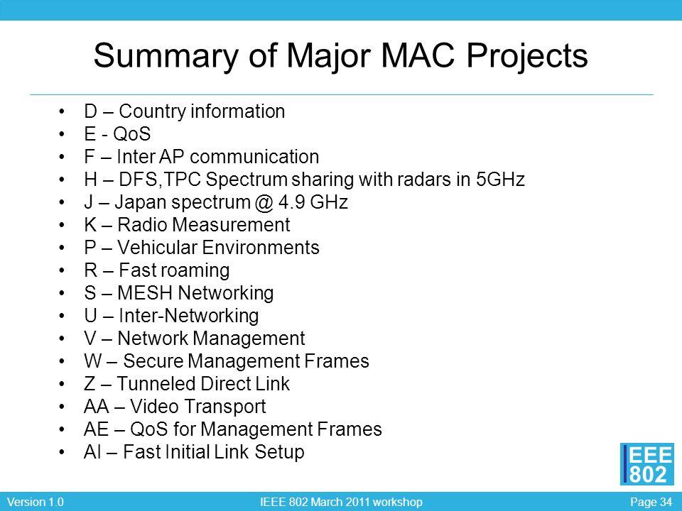 Summary of Major MAC Projects
