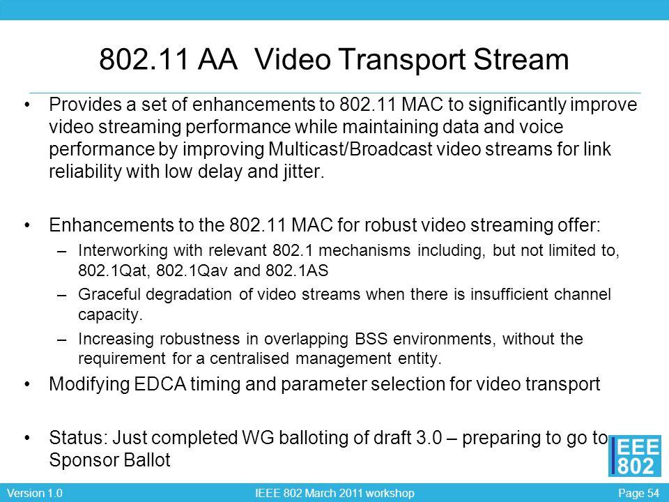 802.11 AA Video Transport Stream