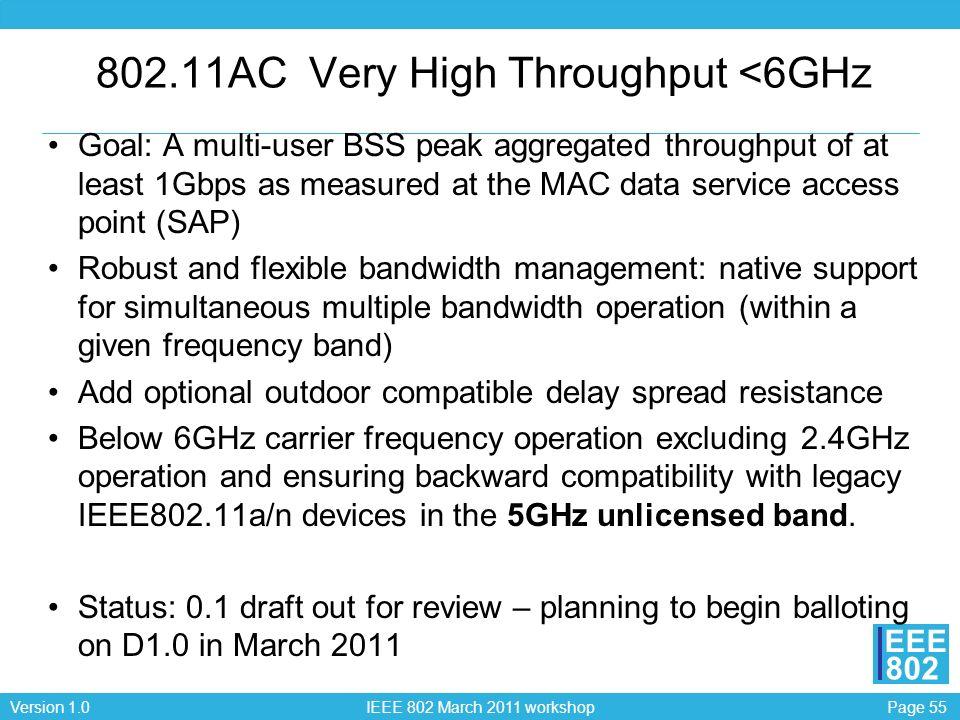802.11AC Very High Throughput <6GHz