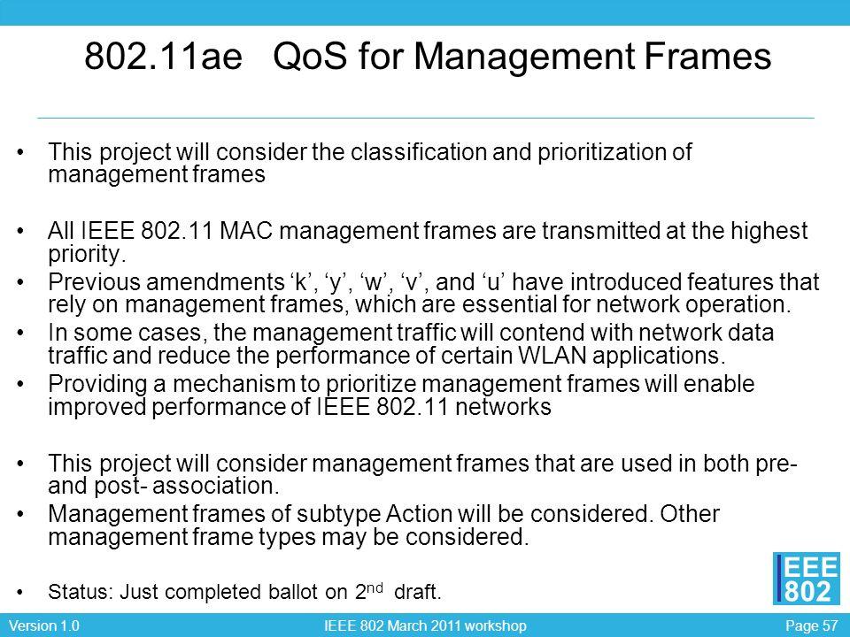 802.11ae QoS for Management Frames