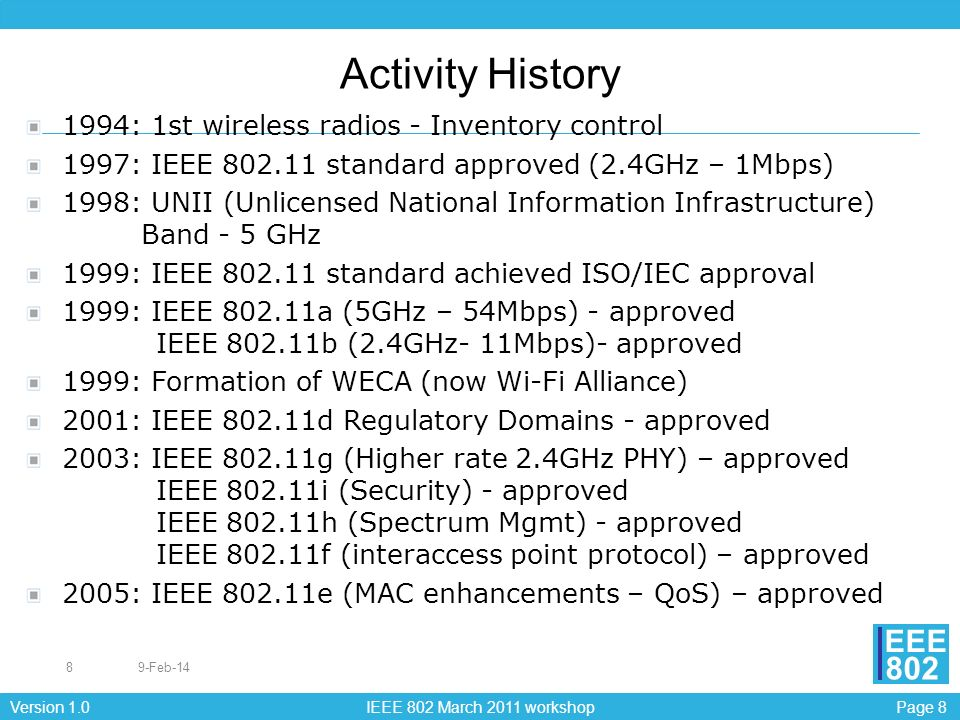 Activity History 1994: 1st wireless radios - Inventory control
