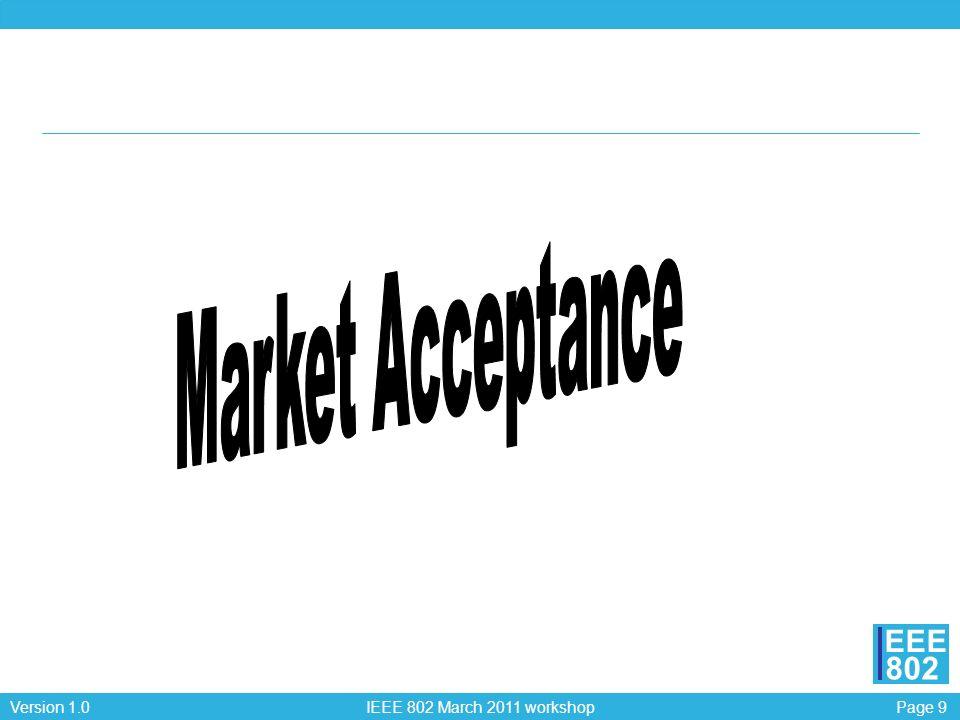 Market Acceptance