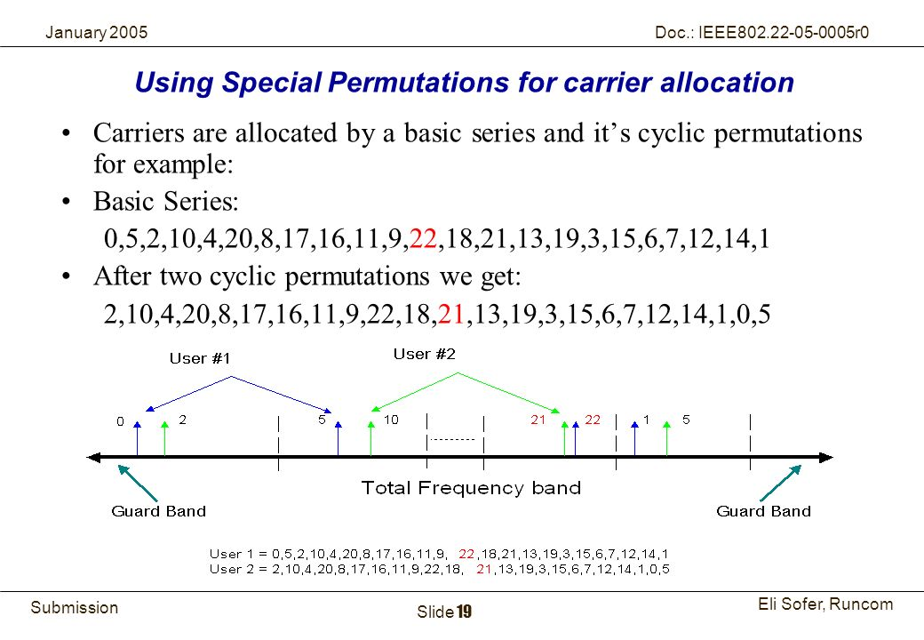 Using Special Permutations for carrier allocation