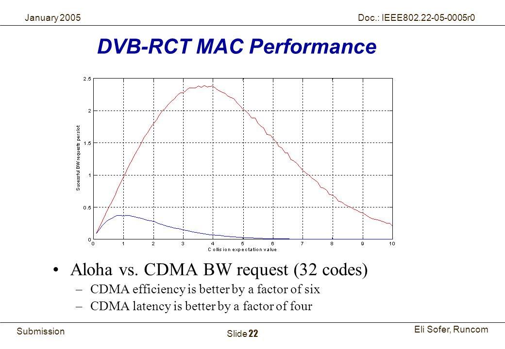 DVB-RCT MAC Performance