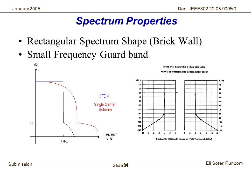 Spectrum Properties Rectangular Spectrum Shape (Brick Wall) Small Frequency Guard band