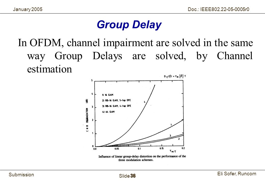 Group Delay In OFDM, channel impairment are solved in the same way Group Delays are solved, by Channel estimation.