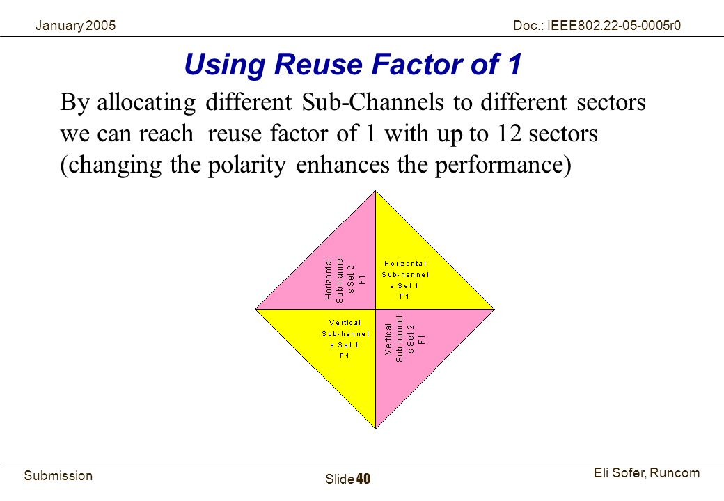 Using Reuse Factor of 1