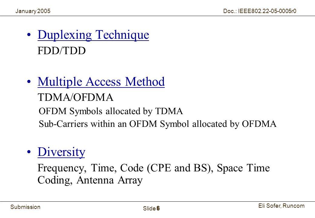 Multiple Access Method