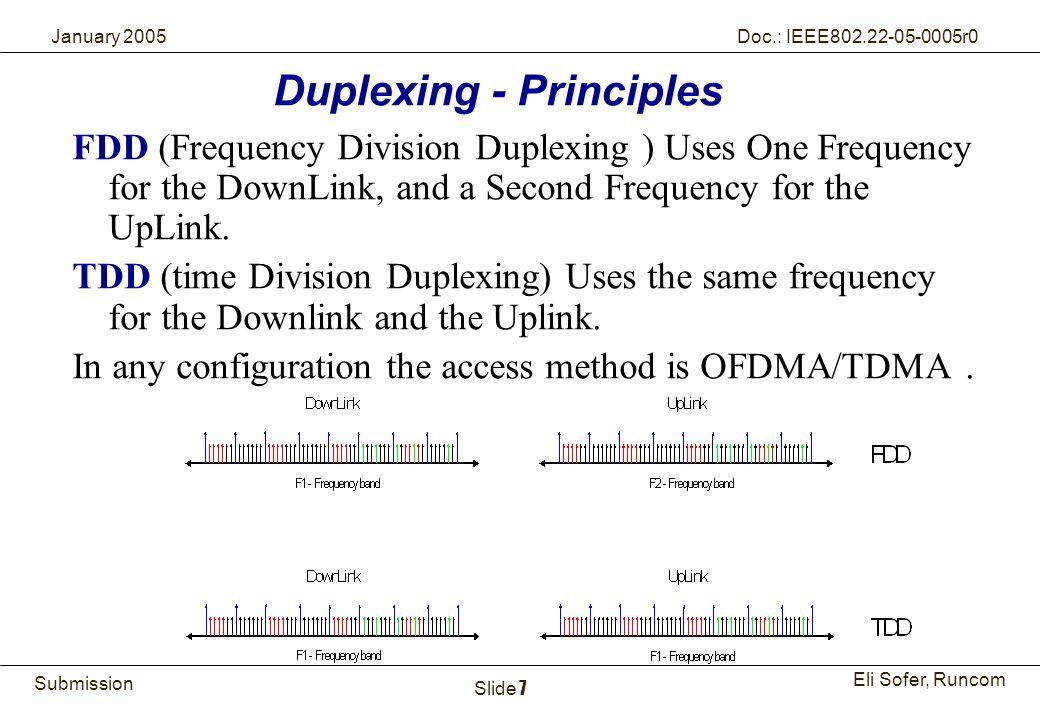 Duplexing - Principles
