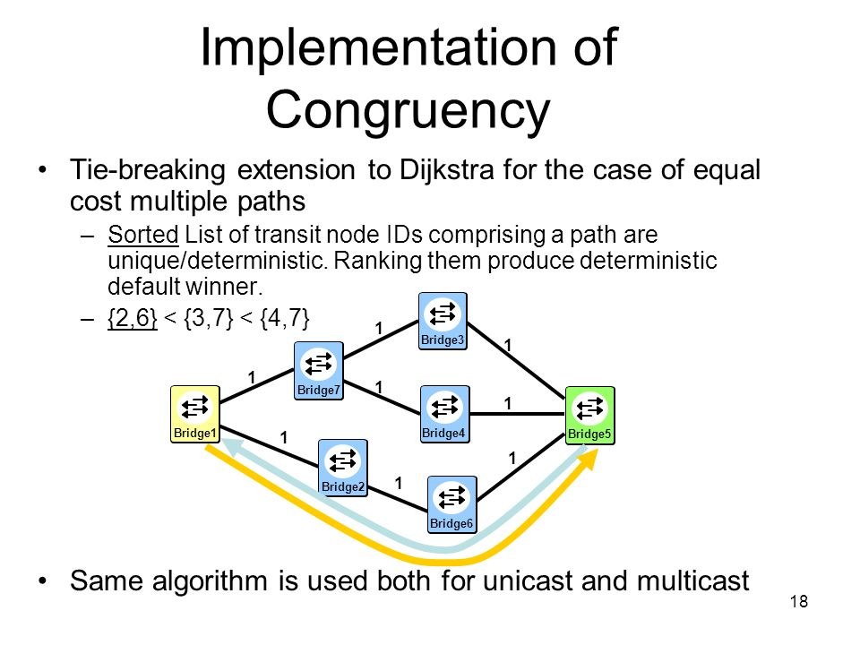 Implementation of Congruency