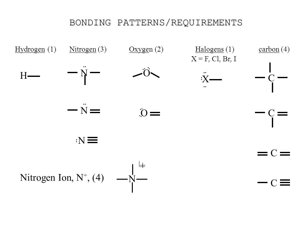 o ring chemistry. 3 bonding patterns/requirements o ring chemistry