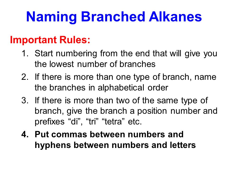 Naming Branched Alkanes