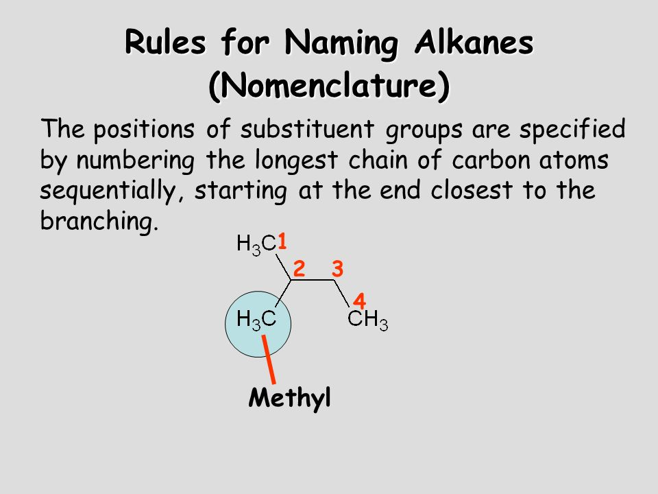 Rules for Naming Alkanes (Nomenclature)