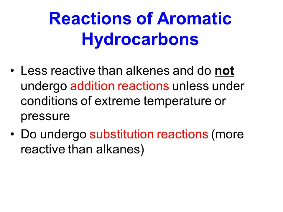 Reactions of Aromatic Hydrocarbons