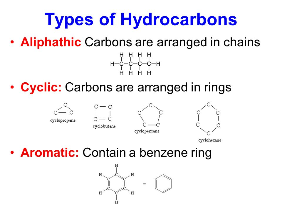 Types of Hydrocarbons Aliphathic Carbons are arranged in chains