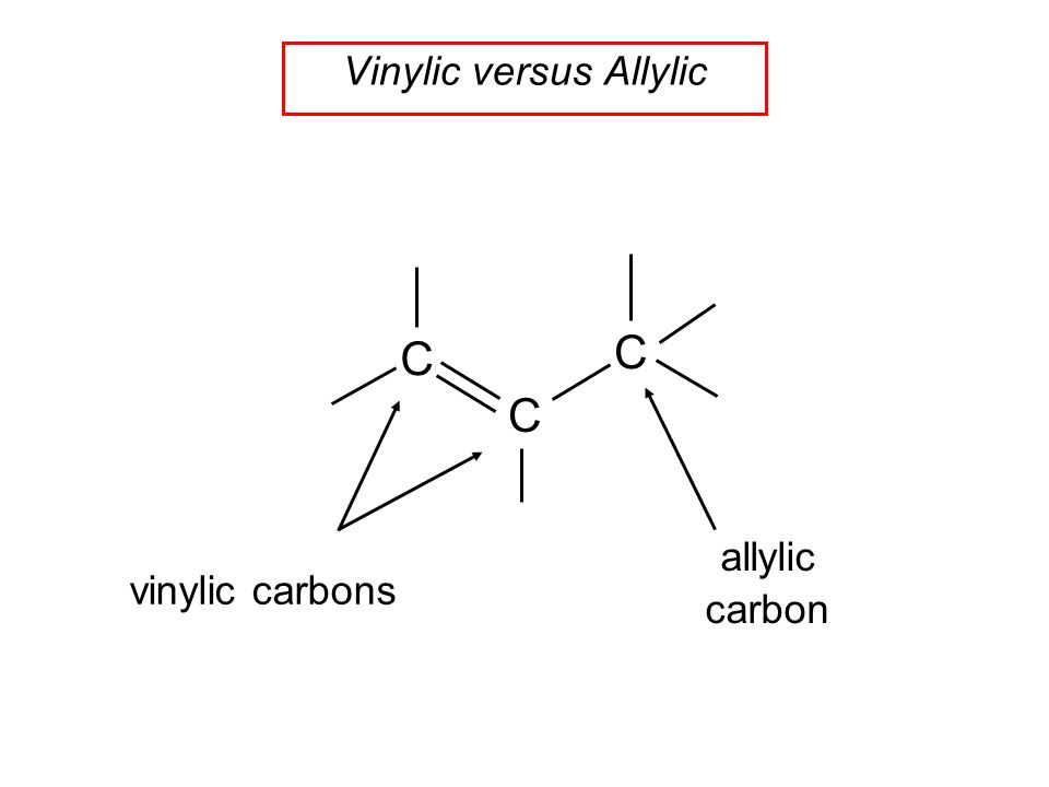 Conjugation In Alkadienes And Allylic Systems Ppt Video
