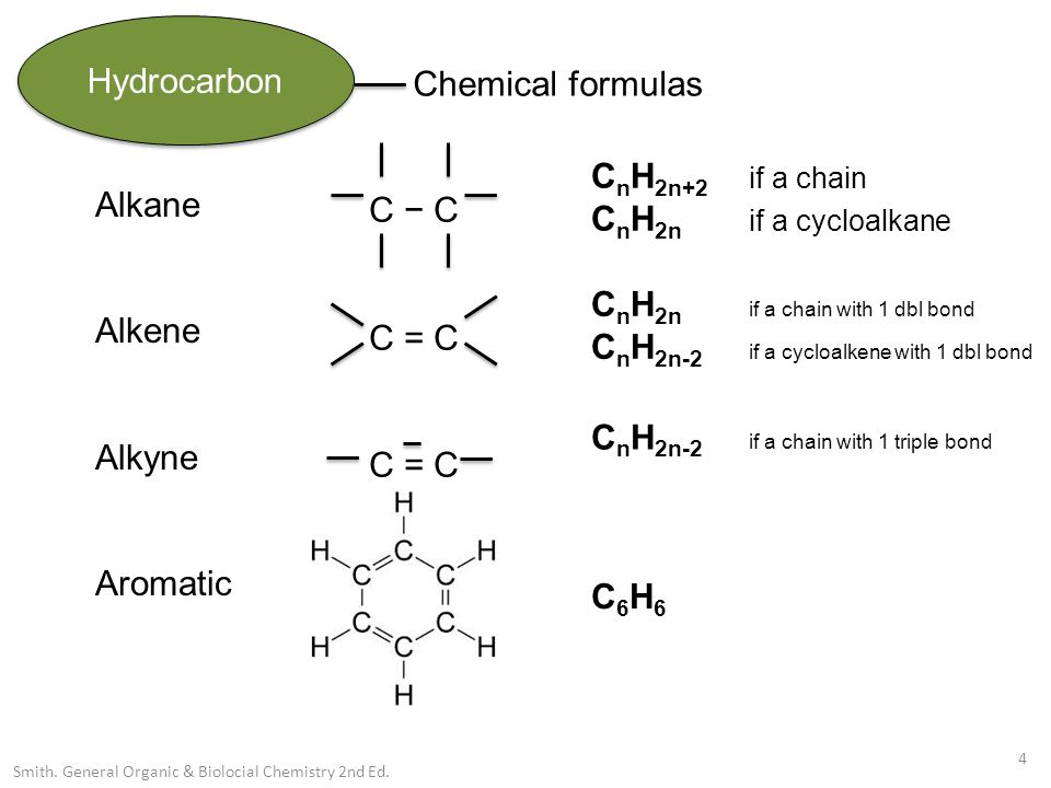 alkane alkene alkyne aromatic additional questions 2 in an elimination reaction (in particular, a _ elimination), thus, in an elimination reaction, a c=c pi bond is formed ie c-c sp3 bond (alkane) c=c sp2 (alkene.