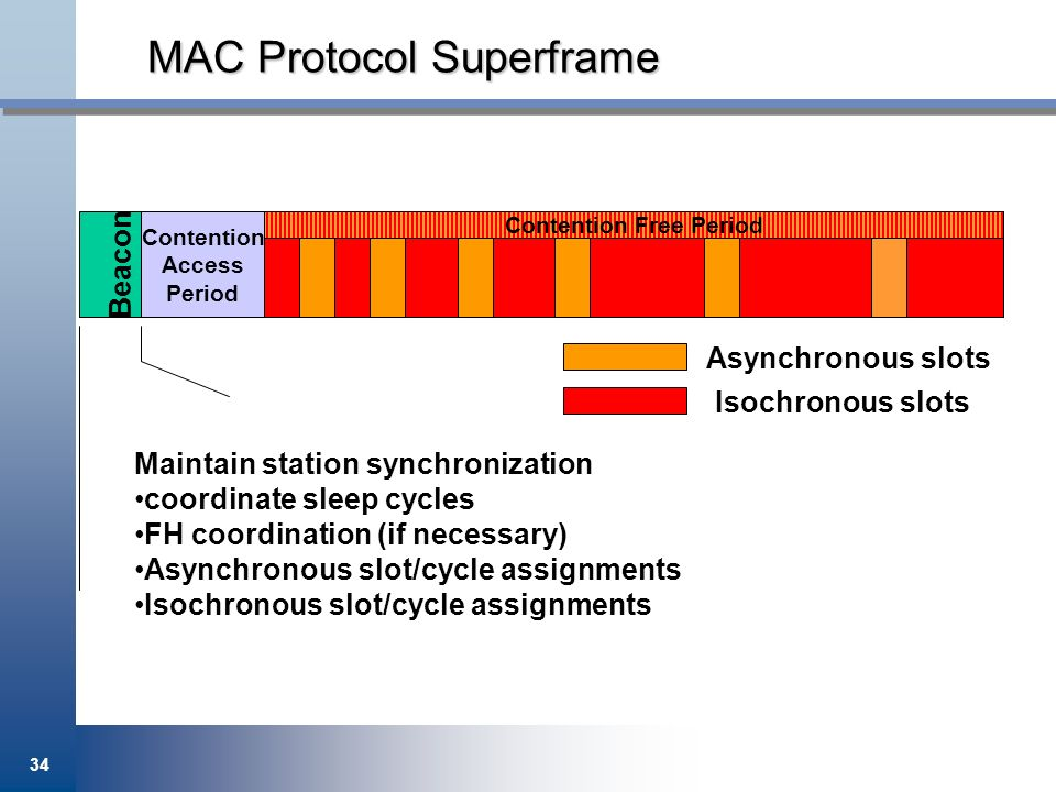 MAC Protocol Superframe