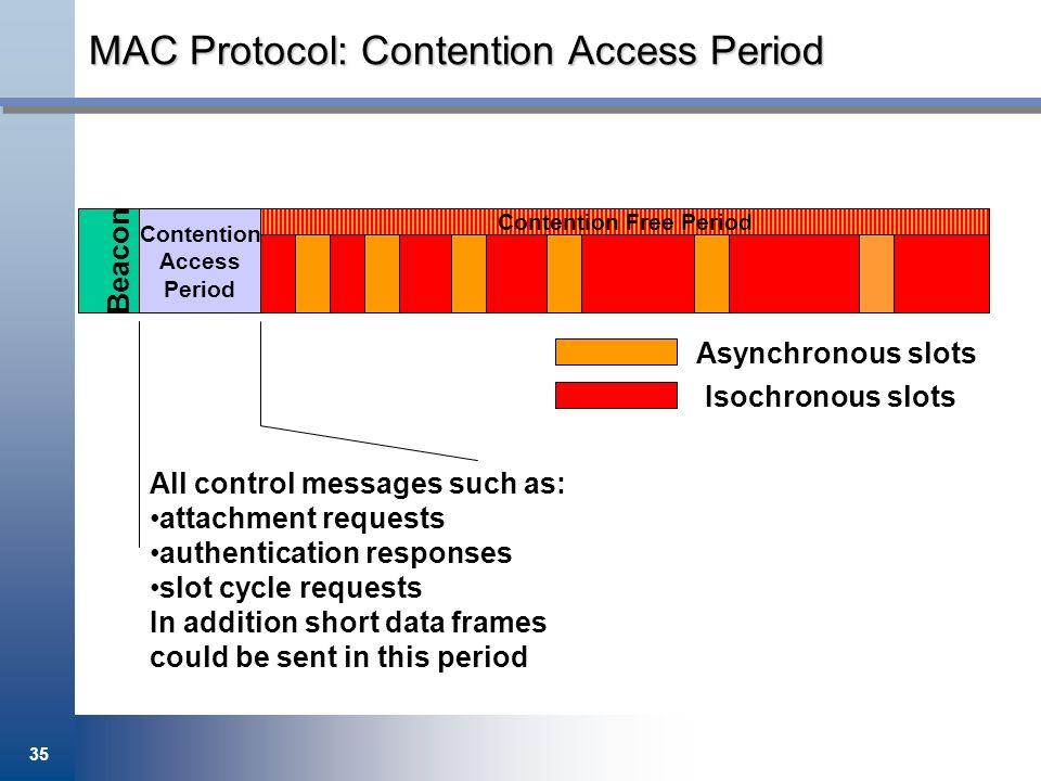 MAC Protocol: Contention Access Period