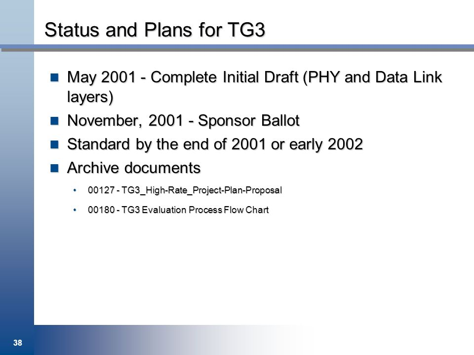 Status and Plans for TG3 May 2001 - Complete Initial Draft (PHY and Data Link layers) November, 2001 - Sponsor Ballot.