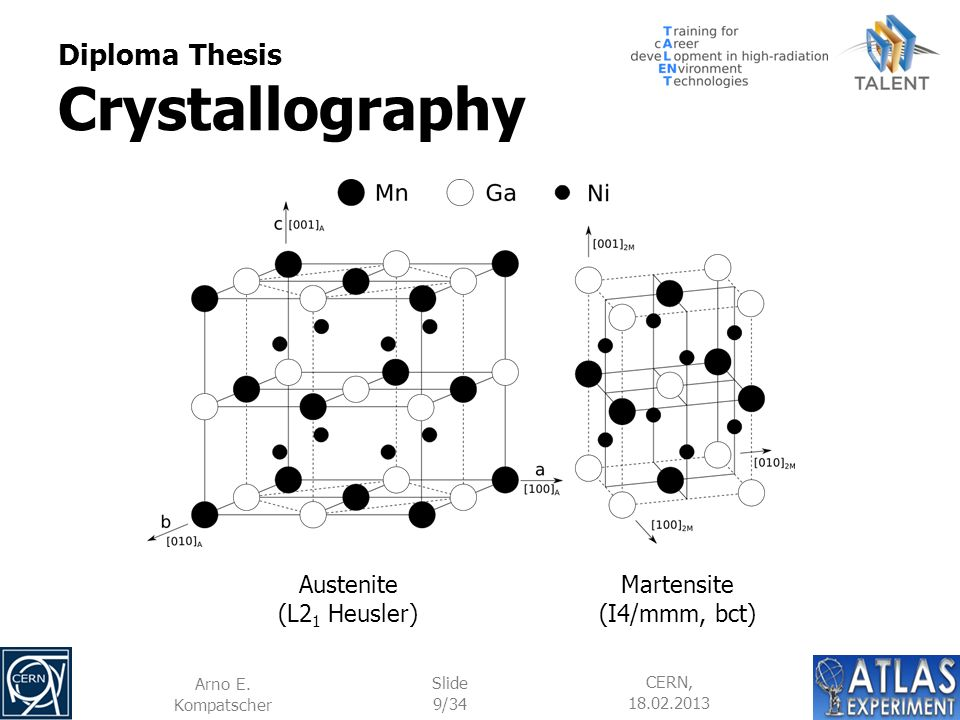 x ray crystallography thesis Publications included in thesis: williams, g j, hanssen, e, peele, a g, pfeifer,  m a, clark, j, abbey, b, & cadenazzi, g et al (2008) high resolution x-ray.