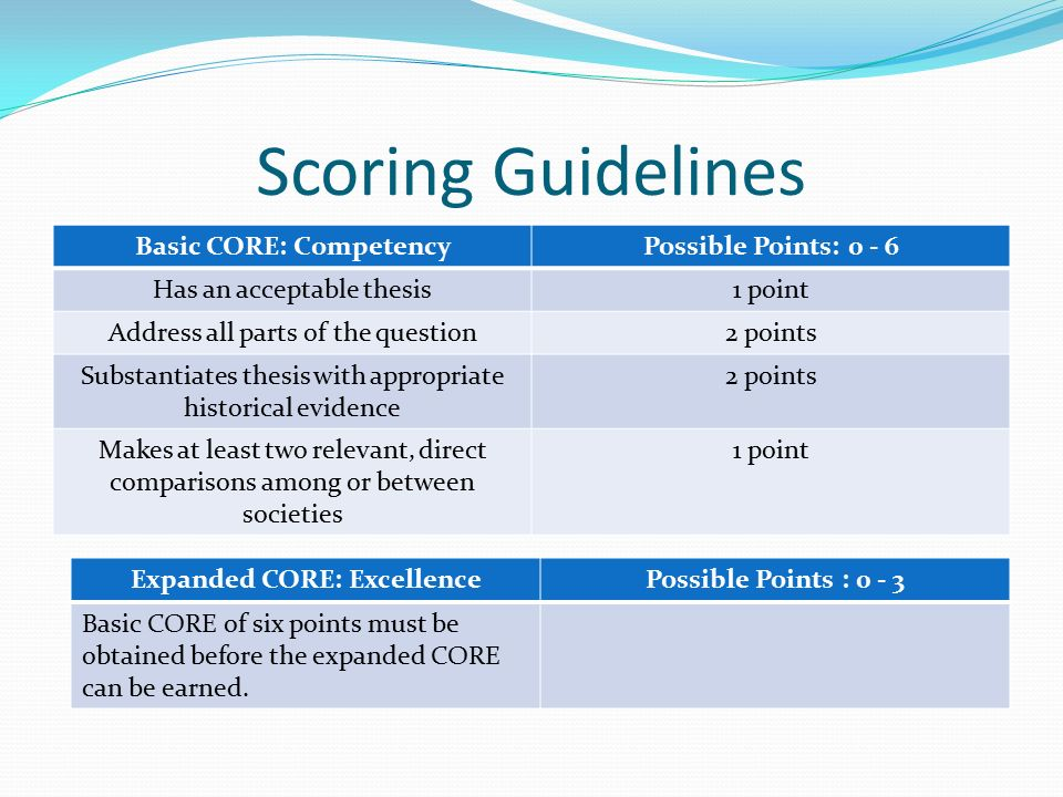 apush essay scoring guidelines