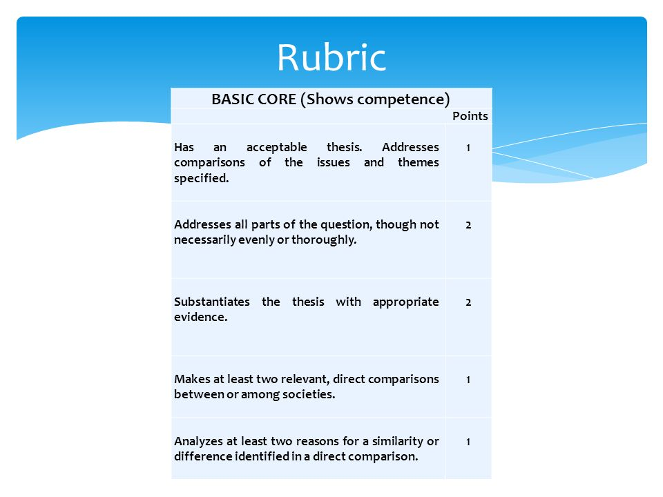 comparison essay rubric ap Looking for dbq essay examples we explain where to find the best sample dbqs and how to incorporate then into your prep for the ap exam.