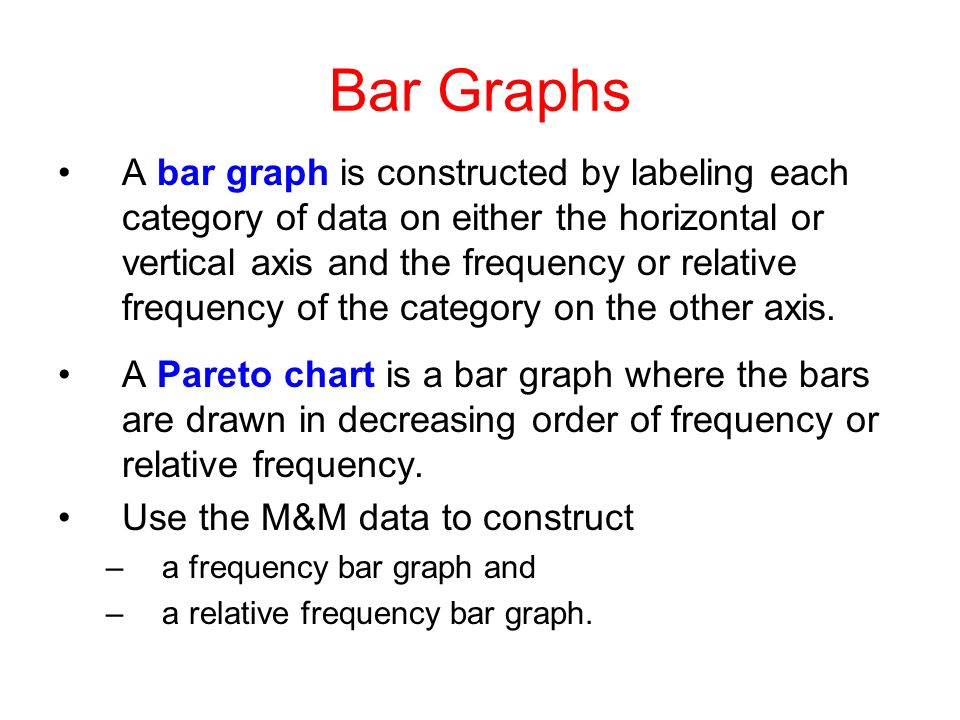 how to find the relative frequency of a bar graph