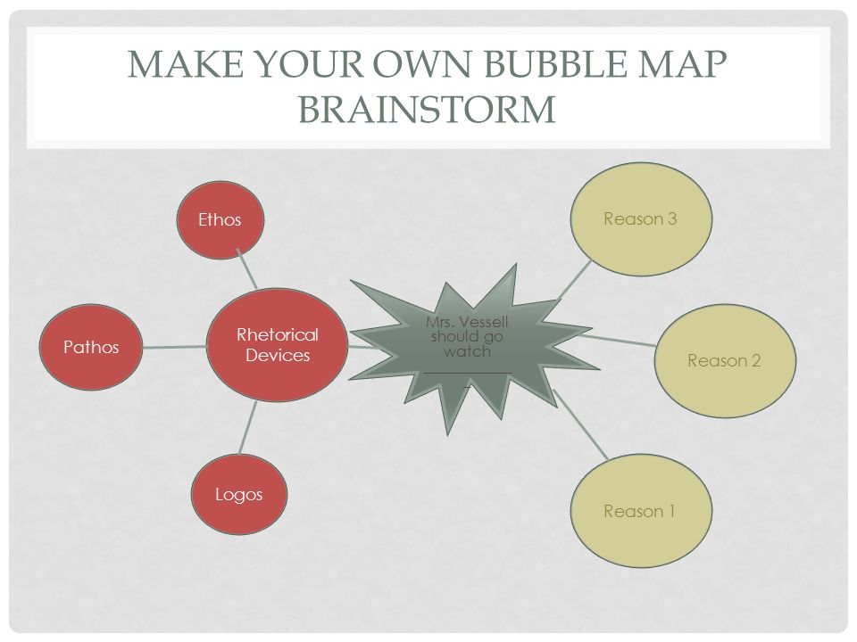 Make your own bubble map brainstorm