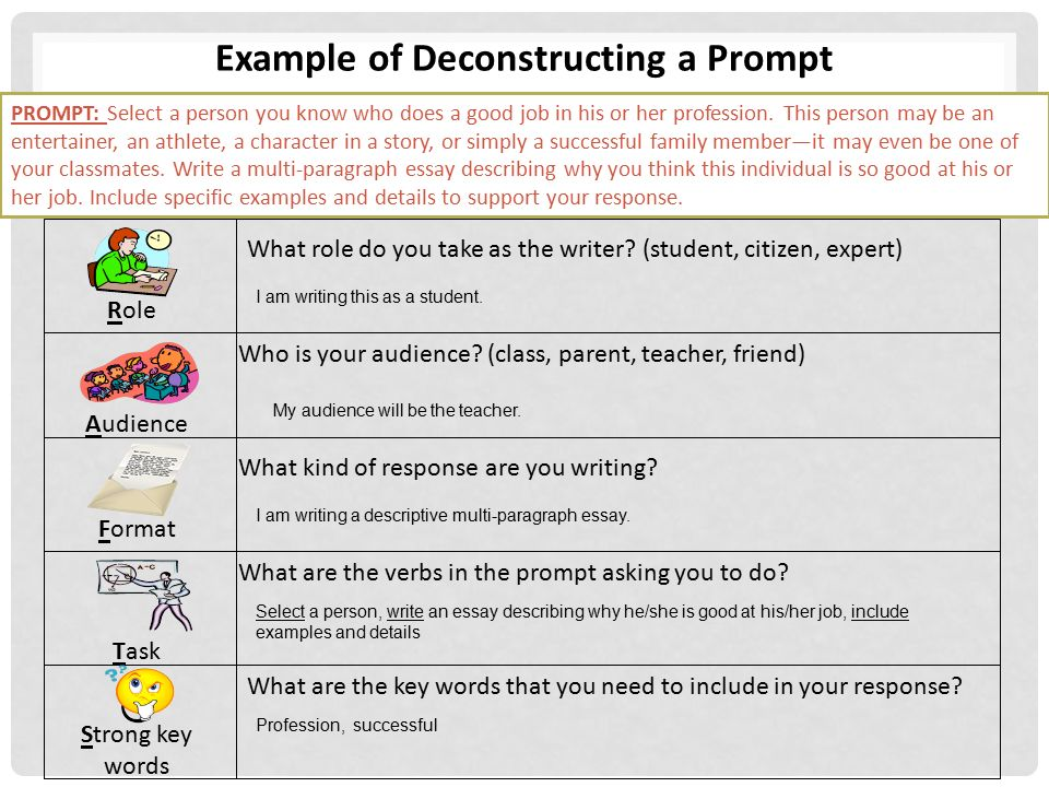 Example of Deconstructing a Prompt