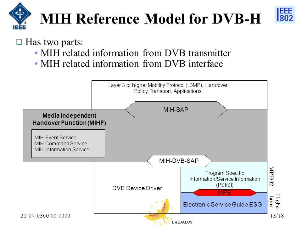 MIH Reference Model for DVB-H
