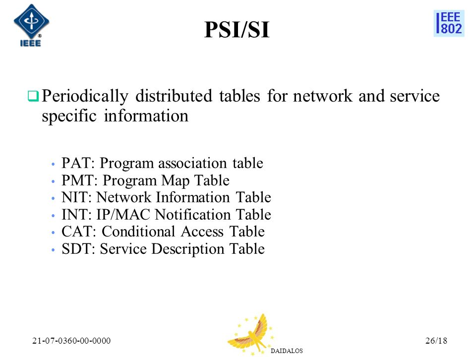 PSI/SI Periodically distributed tables for network and service specific information. PAT: Program association table.