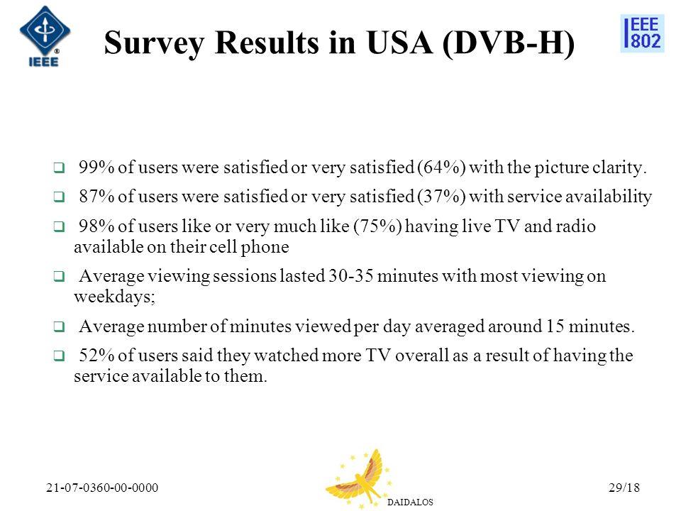 Survey Results in USA (DVB-H)