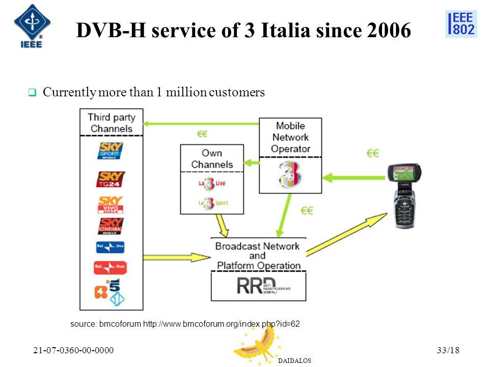 DVB-H service of 3 Italia since 2006