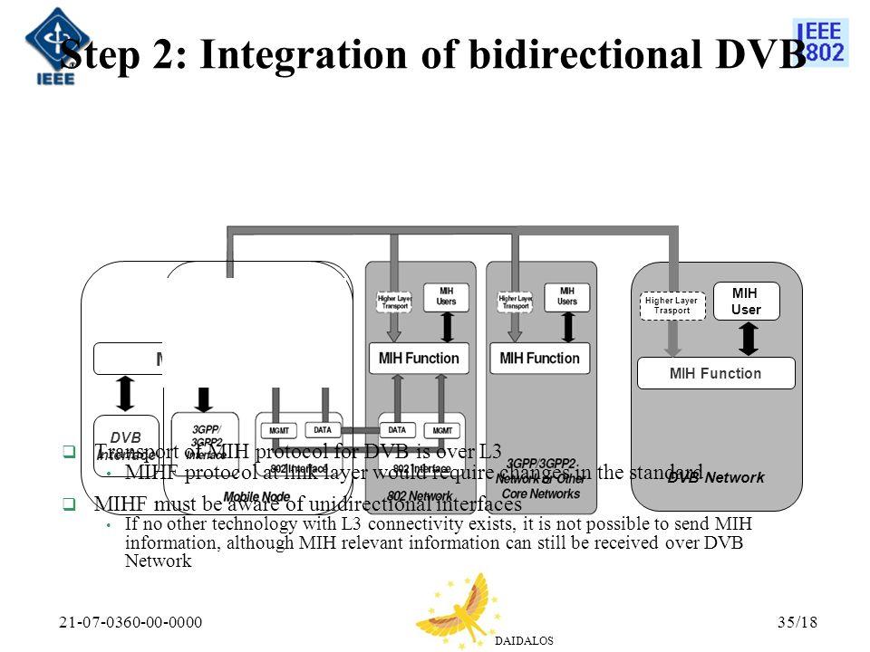 Step 2: Integration of bidirectional DVB