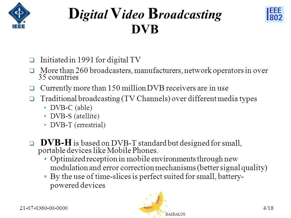 Digital Video Broadcasting DVB