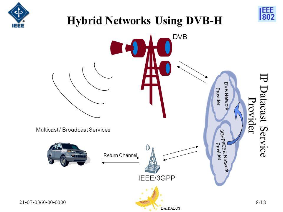 Hybrid Networks Using DVB-H