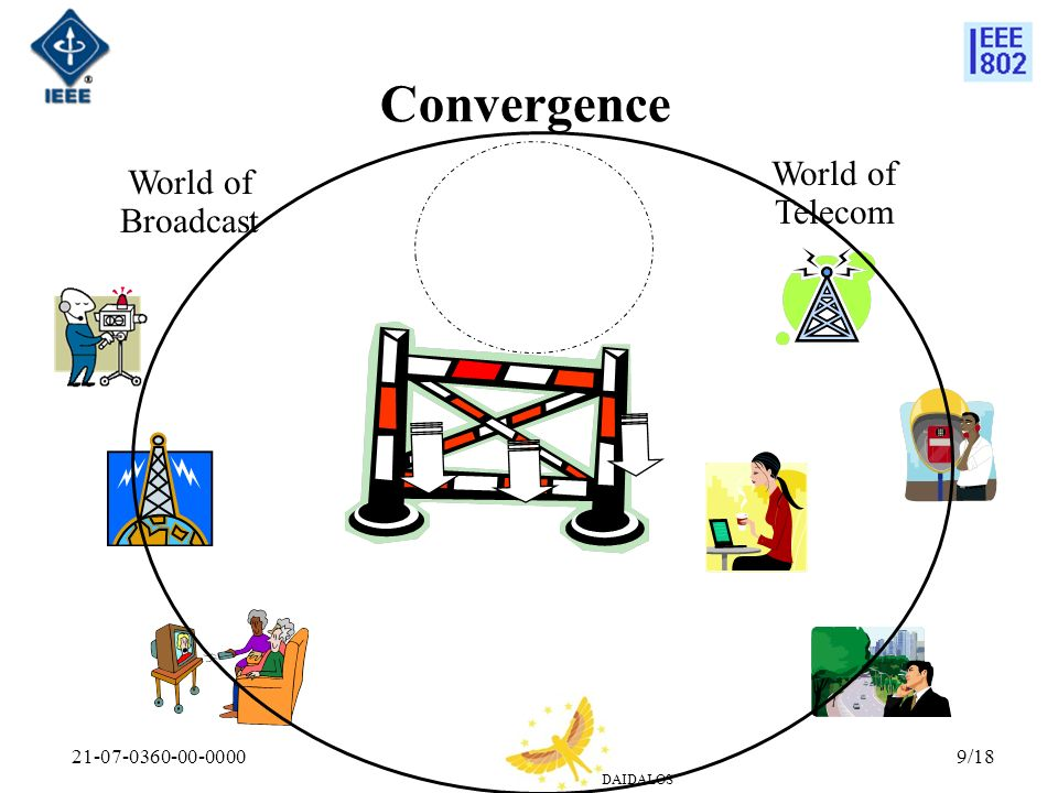 Convergence World of Telecom World of Broadcast 21-07-0360-00-0000