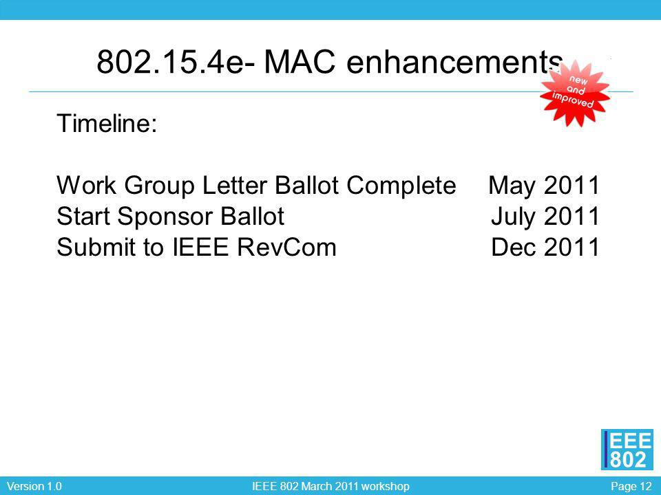 802.15.4e- MAC enhancements Timeline: