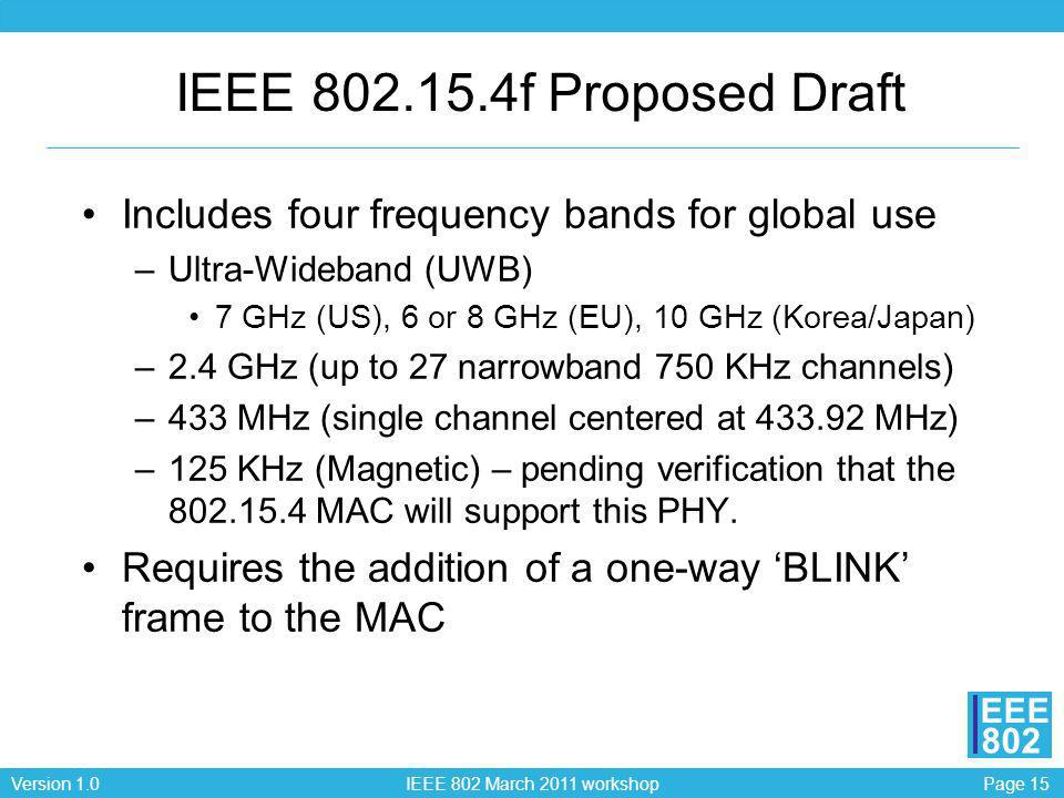 IEEE 802.15.4f Proposed Draft Includes four frequency bands for global use. Ultra-Wideband (UWB) 7 GHz (US), 6 or 8 GHz (EU), 10 GHz (Korea/Japan)