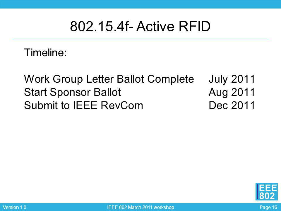 802.15.4f- Active RFID Timeline: