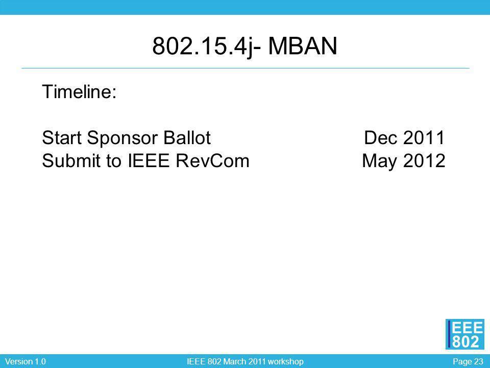 802.15.4j- MBAN Timeline: Start Sponsor Ballot Dec 2011