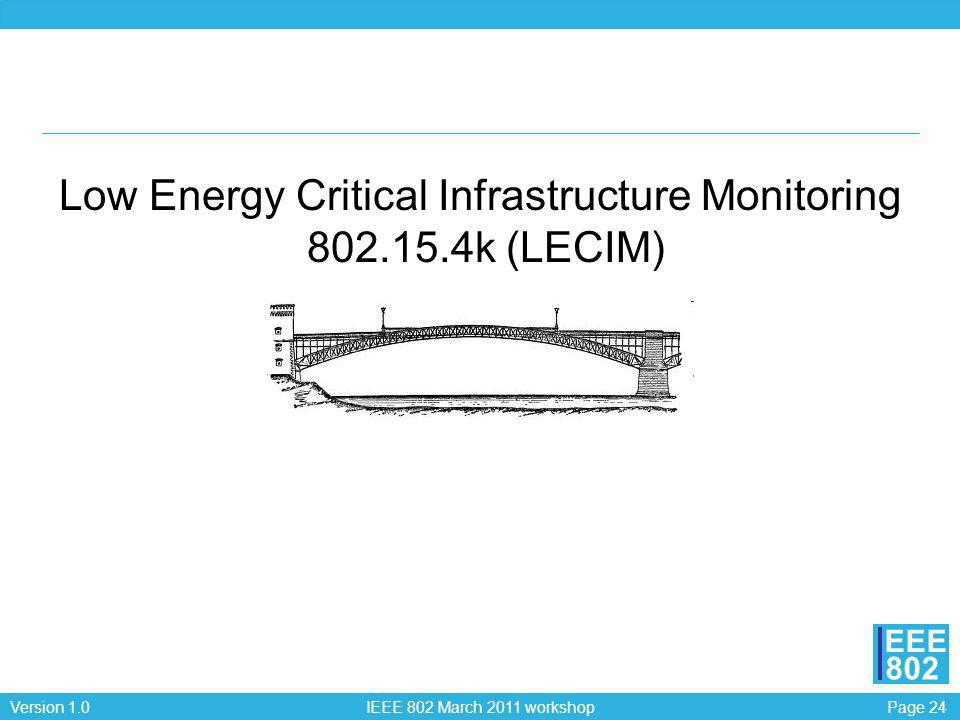 Low Energy Critical Infrastructure Monitoring k (LECIM)